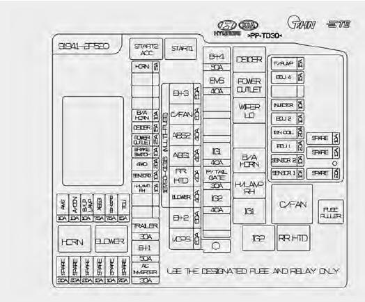 kia sorento fuse box diagram auto genius. Black Bedroom Furniture Sets. Home Design Ideas
