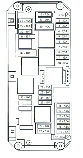 mercedes c class w204  2008 - 2014  - fuse box diagram