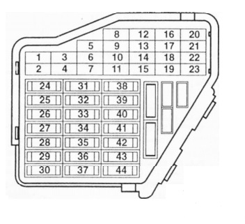 Audi A4 B5 Fuse Box Diagram - Wiring images